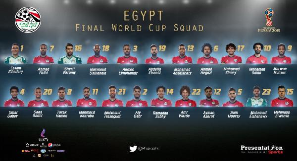 Convocatoria de Egipto para Rusia | Foto: Federación Egipcia de Fútbol