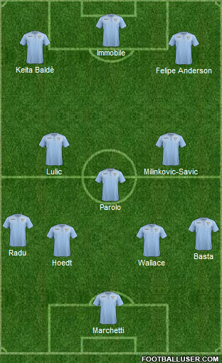 Il 4-3-3 scelto da Inzaghi.   VAVEL.com via footballuser.com.