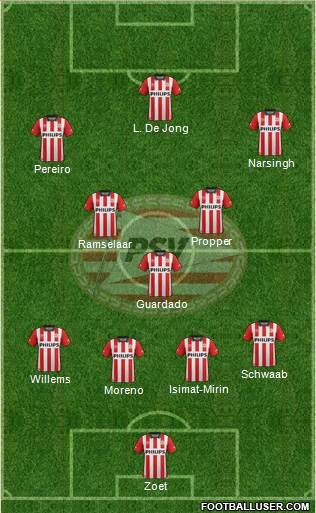 Il 4-3-3 di Cocu.   VAVEL.com via footballuser.com.