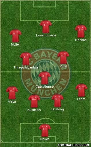 La risposta, sempre schierata col 4-3-3, di Ancelotti.   VAVEL.com via footballuser.com.