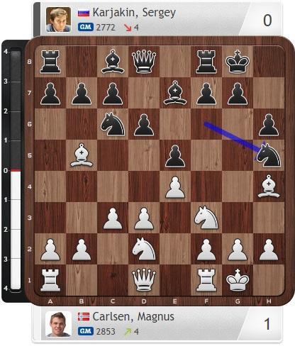 DIAGRAMA 2 | Chess24