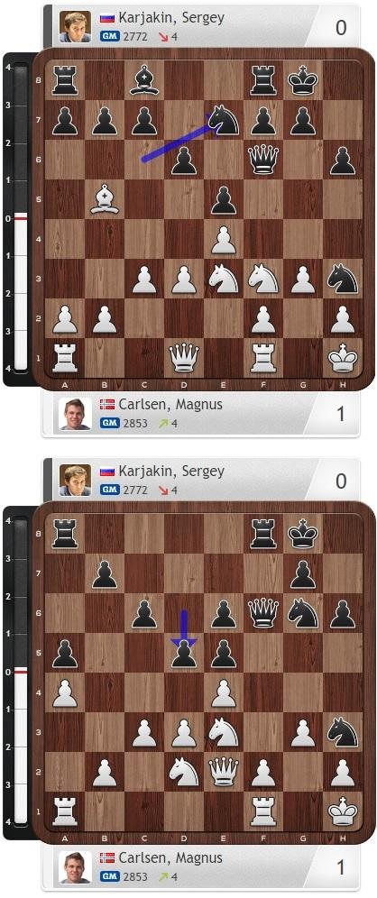 DIAGRAMAS 3 Y 4 | Chess24