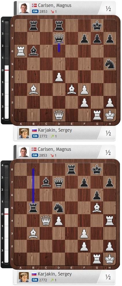 DIAGRAMAS 4 y 5 | Chess24