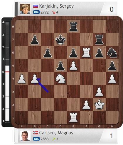 DIAGRAMA 7 | Chess24