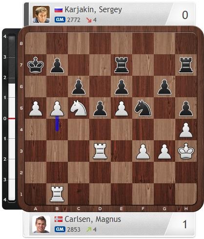 DIAGRAMA 8 | Chess24