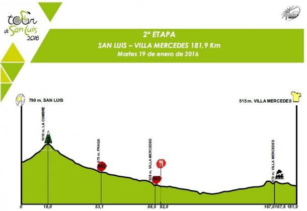 La seconda tappa del Tour de San Luis