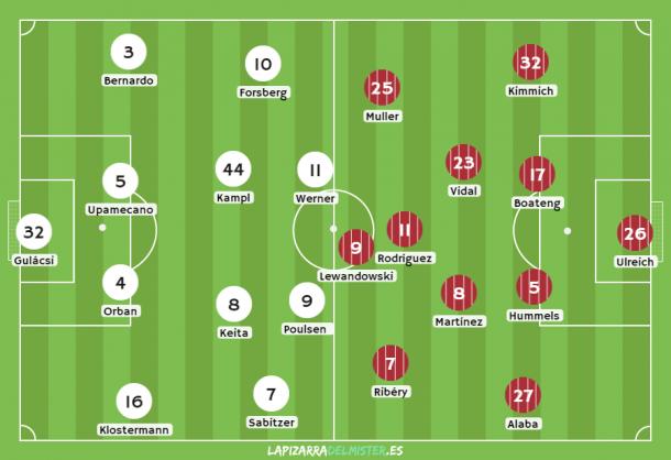 Eintracht Vs Benfica