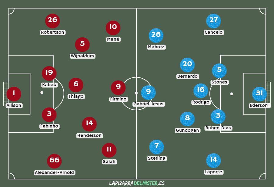 Posibles onces para el partido entre Liverpool y Manchester City./ Foto: Lapizarradelmister