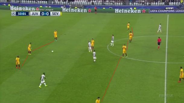 Il 3-5-2 del Siviglia, con Kranevitter davanti alla difesa