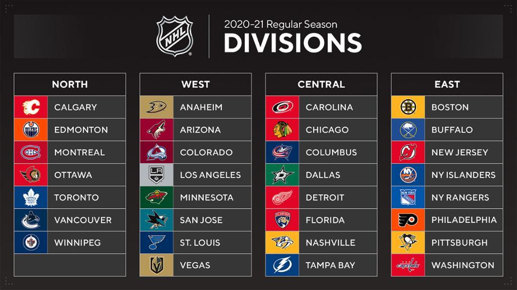 Nuevas divisiones | NHL.com