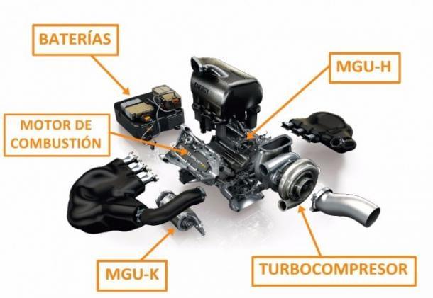 Funcionamiento motor V6 | Fuente: Twitter
