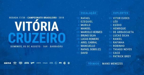 Arte: Reprodução / Cruzeiro