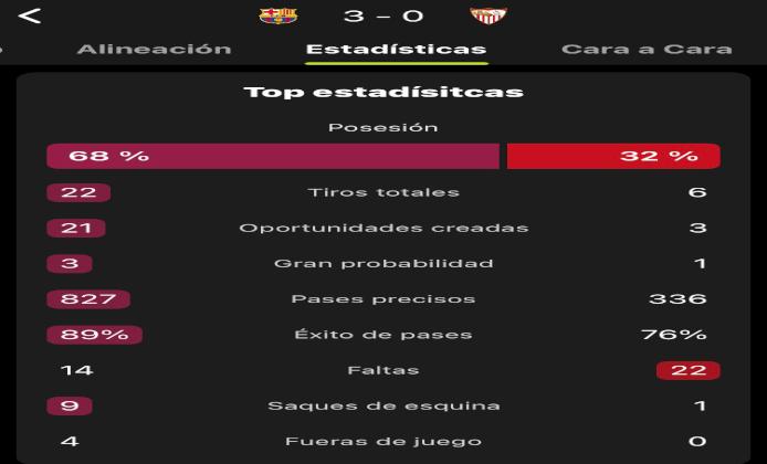 Estadísticas del partido / Fuente: App FotMob