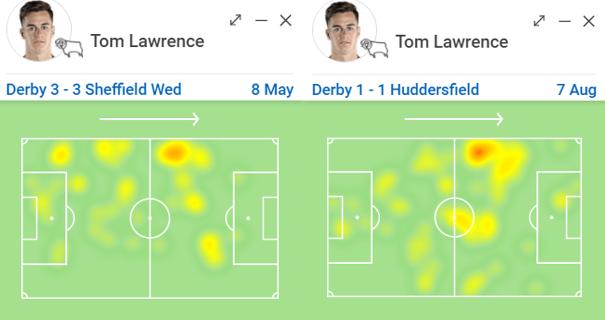 Tom Lawrence's heatmaps from last season and this season | Source: Sofascore