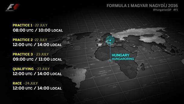 Horarios GP Hungría Foto: F1