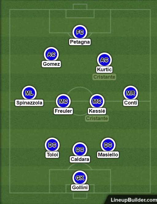Gomez regala i gironi di Europa League all'Atalanta. Empoli ko