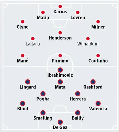 Le probabili Formazioni: Liverpool - Manchester United.