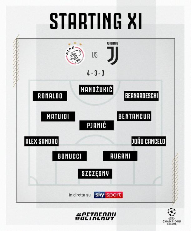 La formación de la Juventus   Foto : twitter oficial Juventus