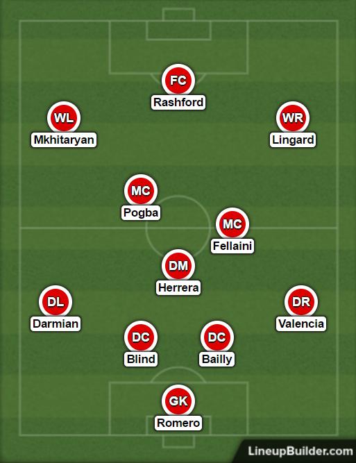 Le scelte di Mourinho