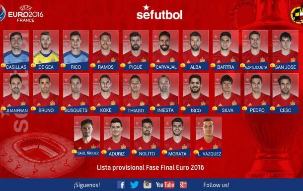 Os 25 pré-convocados para a Euro por Vicente Del Bosque (Foto: Divulgação/SeFutbol)