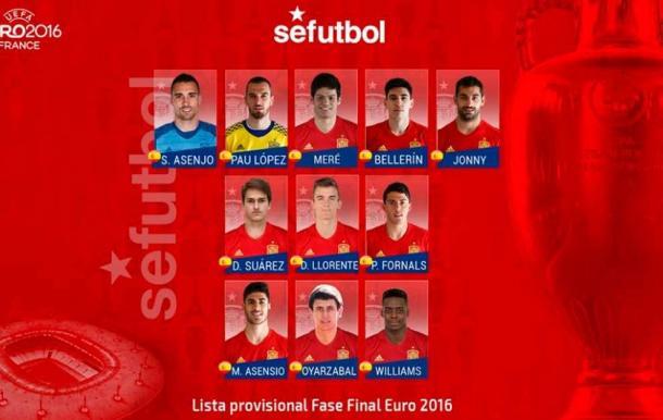 Os 11 jogadores na lista de espera (Foto: Divulgação/SeFutbol)