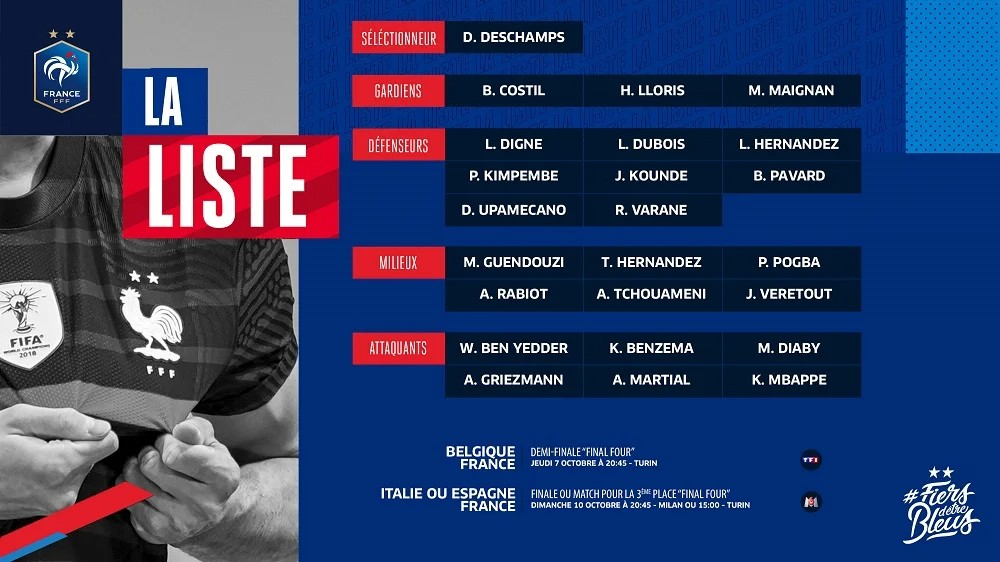 Foto: Équipe de France de Football