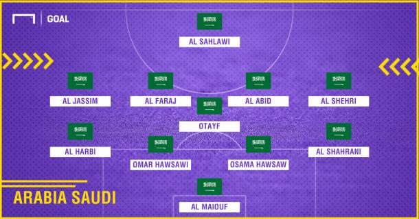 El posible 11 con el que Arabia puede llegar a pelear en el grupo. Foto: Goal