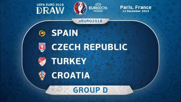 Spain's group in Euro 2016. Photo: UEFA