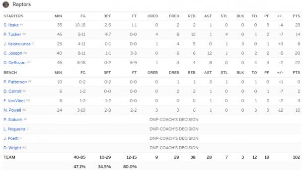 NBA, i Cavs chiudono i conti