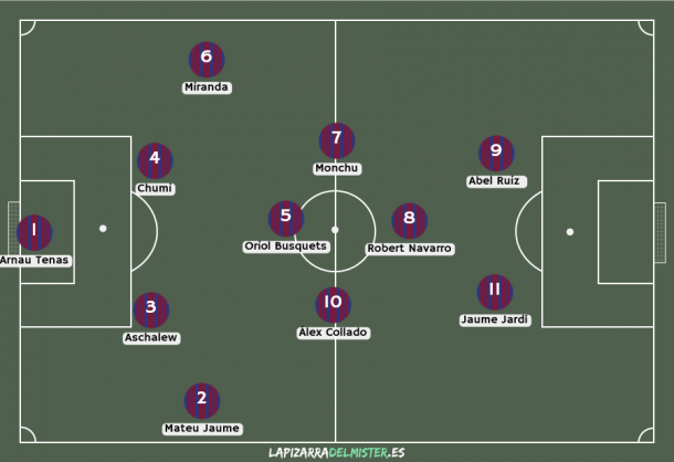 Posible XI del Barça futuro 'made in Masía'