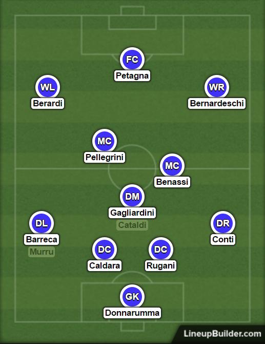 DIRETTA Euro Under 21, Repubblica Ceca-Italia 1-0: azzurrini sotto! 208 21-06
