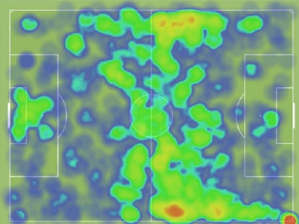 Mapa de calor de los txuri-urdin durante el partido (Foto vía Squawka)