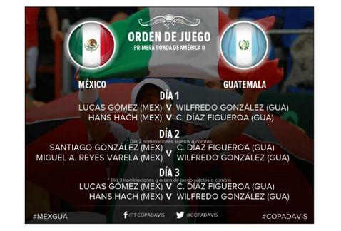 Orden de juego México - Guatemala