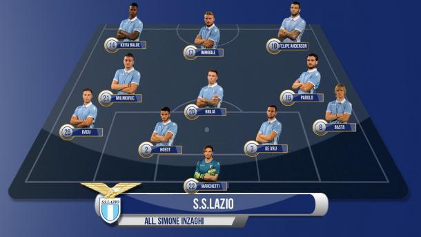 Foto Twitter Lazio