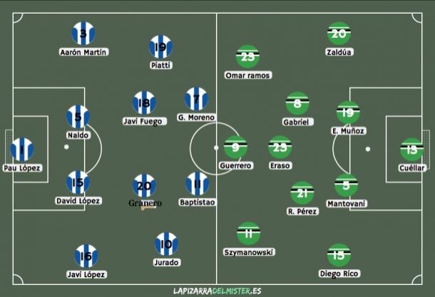 Posibles alineaciones partido Espanyol vs Leganes