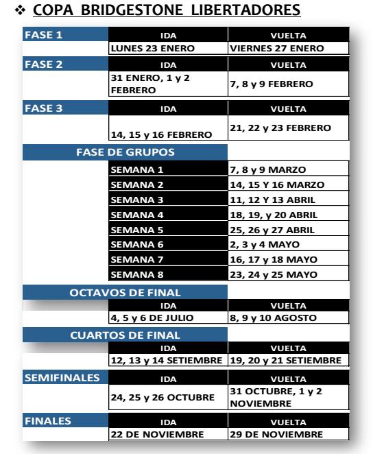 Le date di tutti i turni della Copa Libertadores 2017