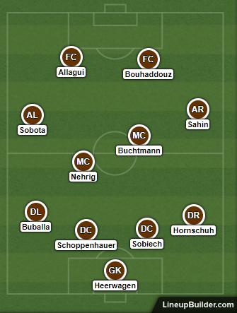 How St. Pauli could line up against Bochum. | Source: LineupBuilder.com