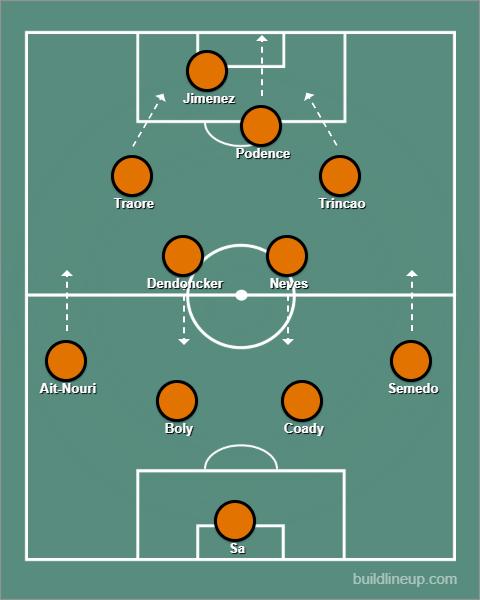 Wolves' 4-4-2 | buildlineup.com