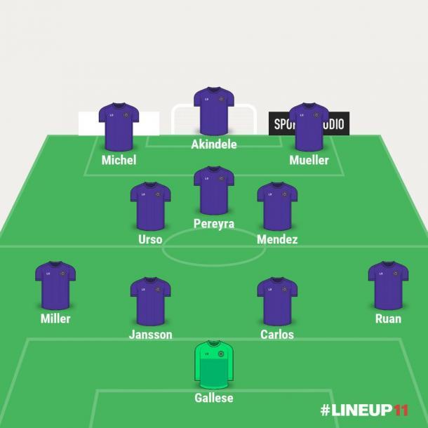 Orlando City lineup against San Antonio FC | Photo: Austin David