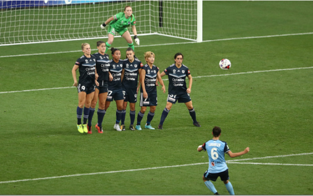 Chloe Logarzo (6) takes a free kick for Sydney FC. She scored the game winning goal for her team in a 2-1 victory over the Melbourne Victory. | Photo: Robert Cianflone - Getty Images