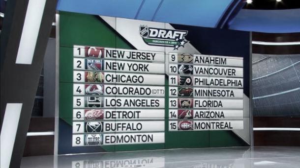 Resultados del sorte de la lotería del Draft | Foto: NHL.com