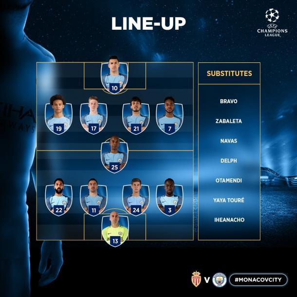 La formazione ospite scelta da Guardiola - Foto Twitter Manchester City