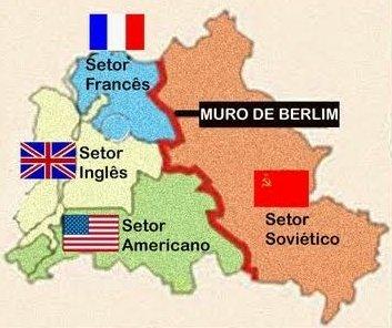 Repartições de Berlim (Imagem: Reprodução)