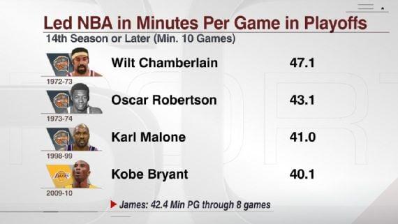 Fonte Immagine: ESPN.com