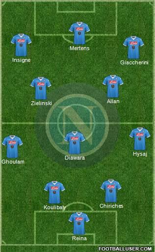 4-3-3 | Fonte: footballuser.com