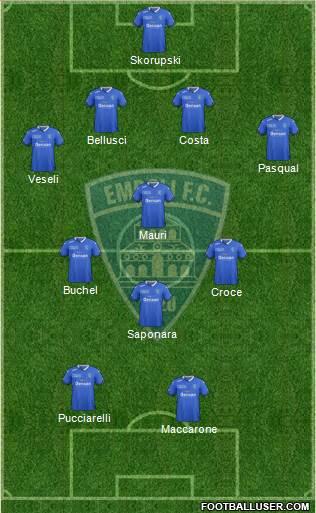 4-3-1-2 | Fonte: footballuser.com