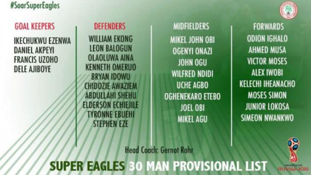 La lista preliminar de Gernot Rohr para la gran cita | Federación Nigeriana de Fútbol