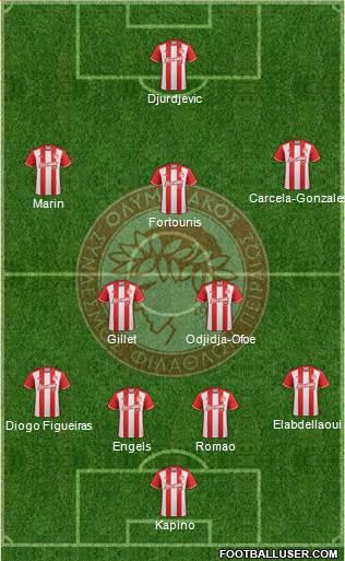 La probabile formazione dell'Olympiacos | footballuser