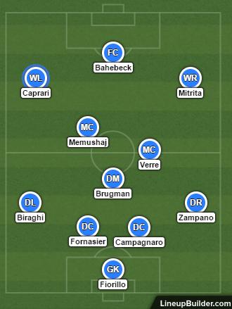 Il probabile 11 del Pescara