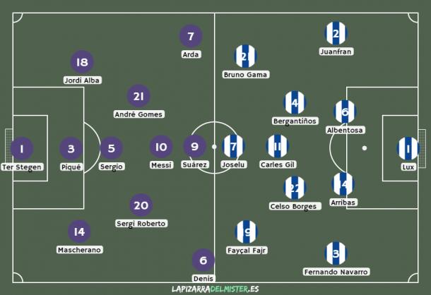 Alineaciones del Barça - Deportivo. Los culés han repetido el 3-4-3
